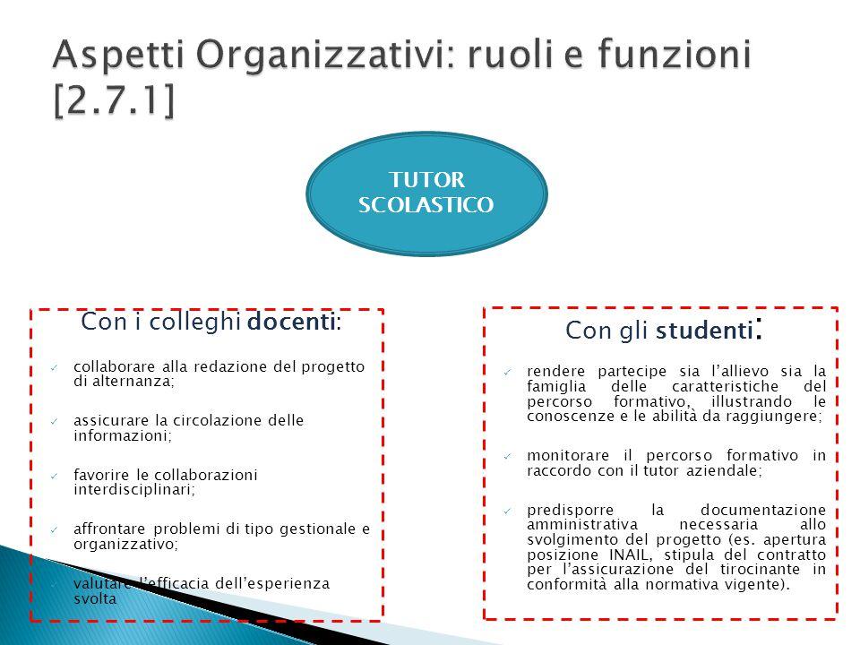 Aspetti Organizzativi: ruoli e funzioni [2.7.1]
